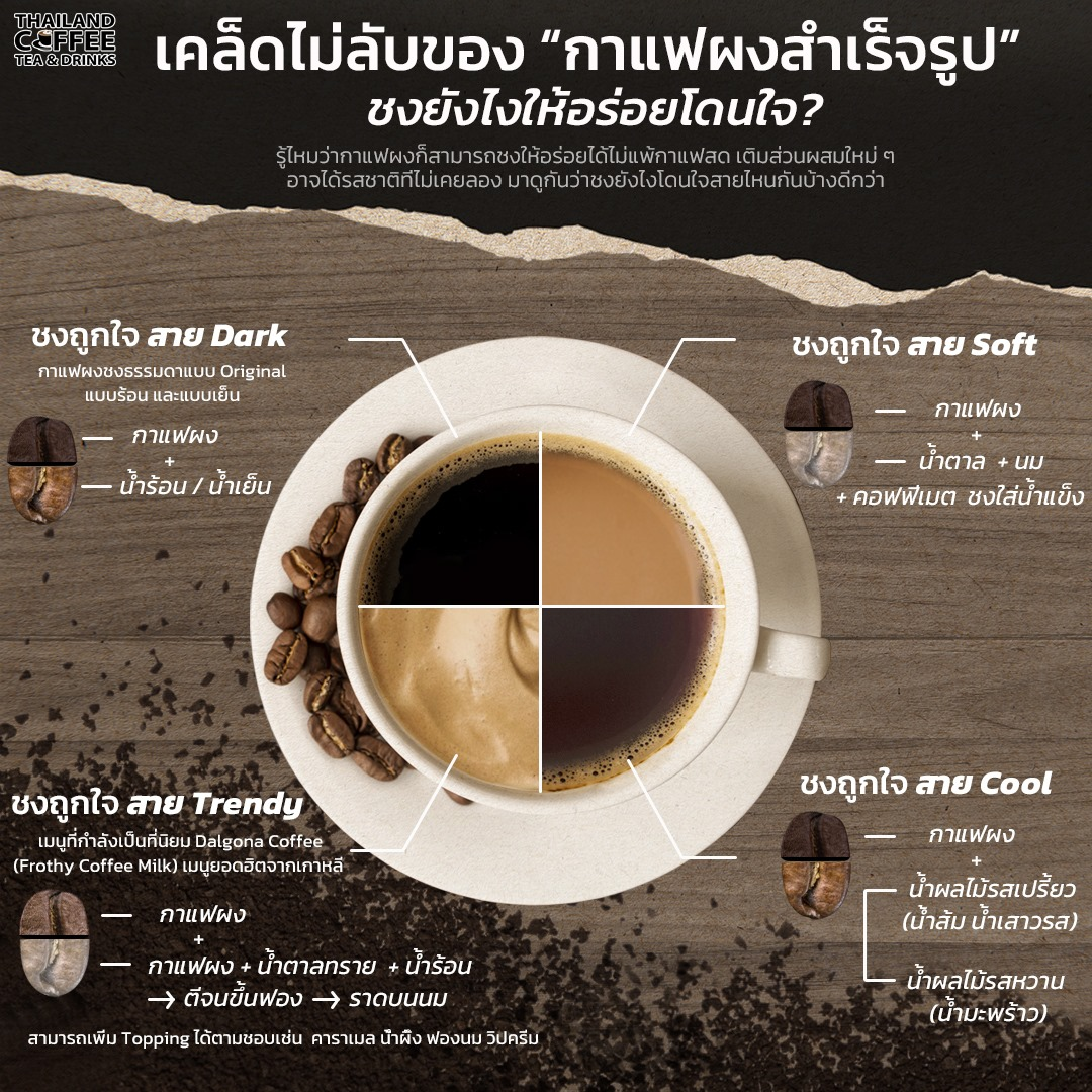 """เคล็ดไม่ลับของ """"กาแฟผงสำเร็จรูป"""" ชงยังไงให้อร่อยโดนใจ?"""